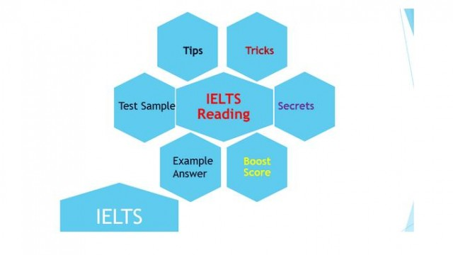 how to study ielts at home